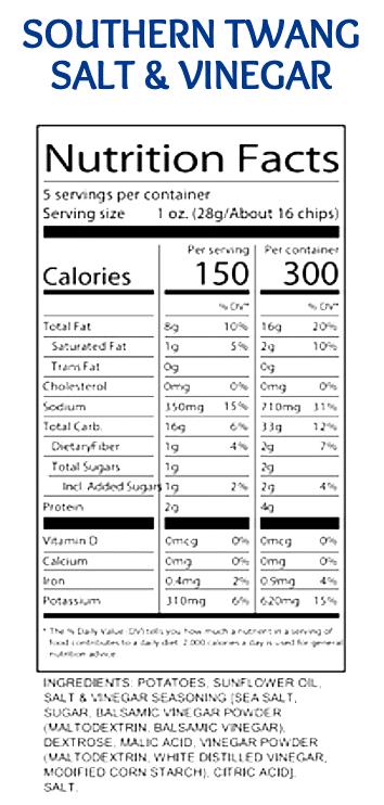 Southern Twang Ingredients